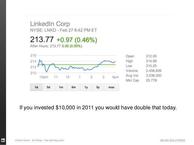 SALES SOLUTIONSLinkedIn Expert - Jeff Zelaya - http://jeffzelaya.com/ If you invested $10,000 in 2011 you would have doubl...