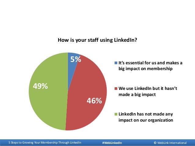 how to cancel linkedin membership