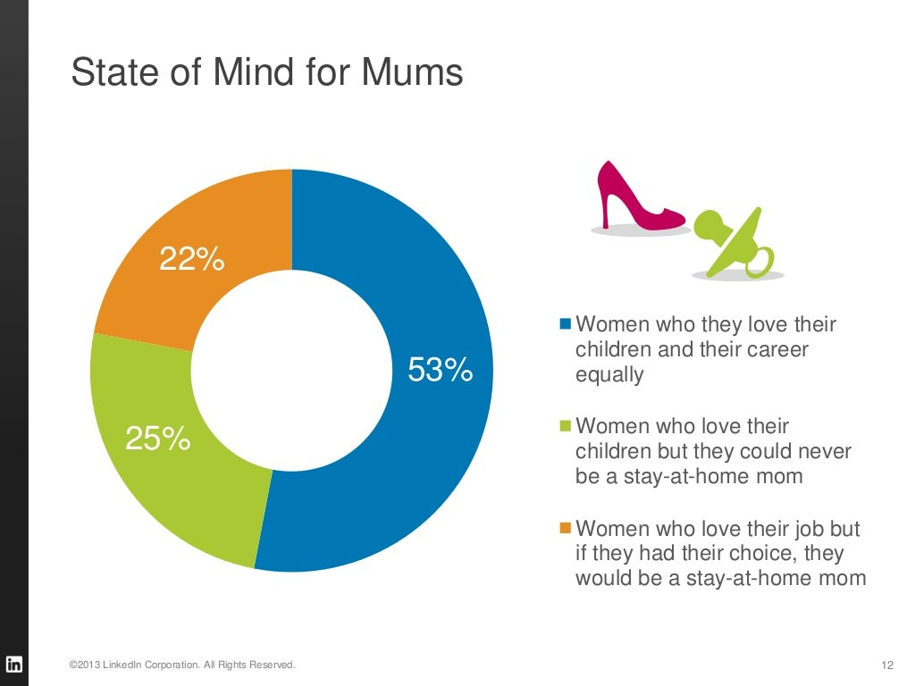 State of Mind for Mums