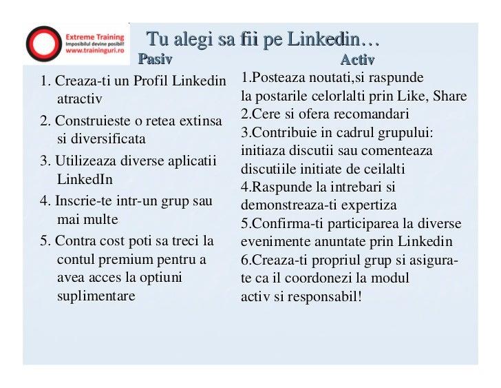 Tu alegi sa fii pe Linkedin…                  Pasiv                              Activ1. Creaza-ti un Profil Linkedin   1....