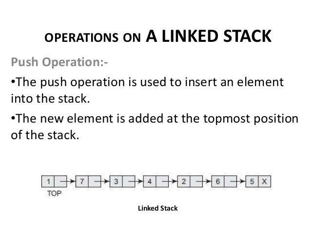 Linked Representation Of Stack | Stack Using Linked List
