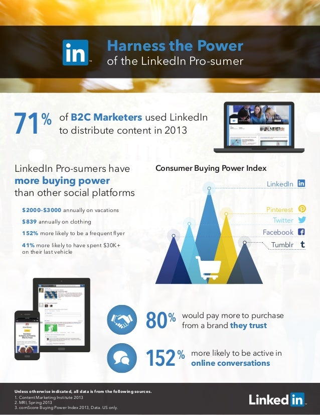 Harness the Power of the LinkedIn Pro-sumer of B2C Marketers used LinkedIn to distribute content in 2013 more likely to be...