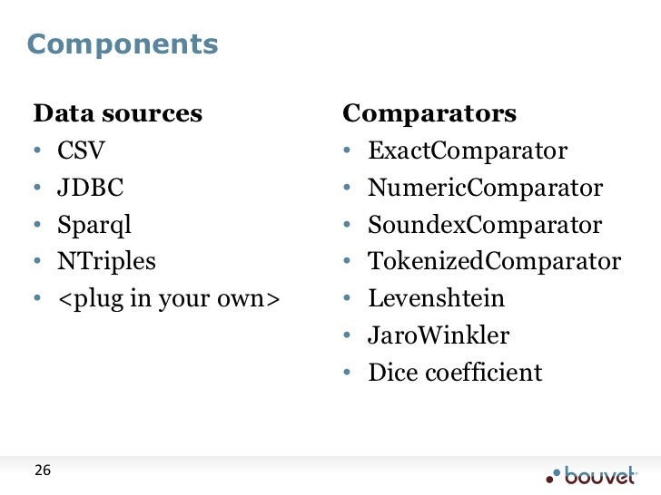 Components<br />Data sources<br />CSV<br />JDBC<br />Sparql<br />NTriples<br /><plug in your own><br />Comparators<br />Ex...