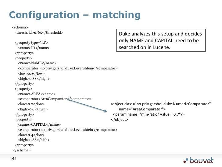 "Configuration – matching<br /> <schema><br />    <threshold>0.65</threshold><br />    <property type=""id""><br />        <n..."