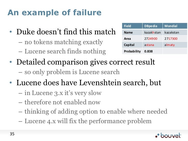 An example of failure<br />Duke doesn't find this match<br />no tokens matching exactly<br />Lucene search finds nothing<b...