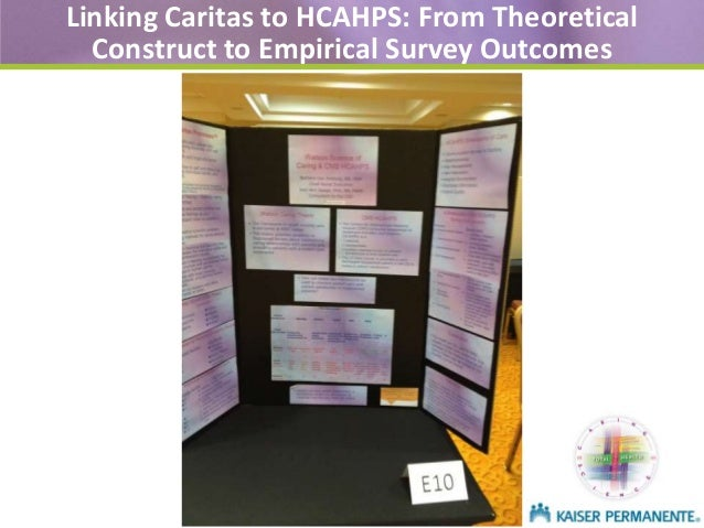 Linking Caritas To Hcahps From Theoretical Construct To