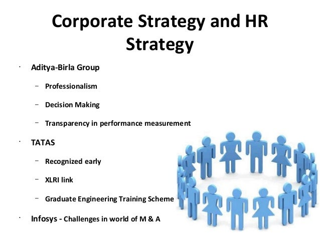 Linking Corporate Strategy With Hr Strategy