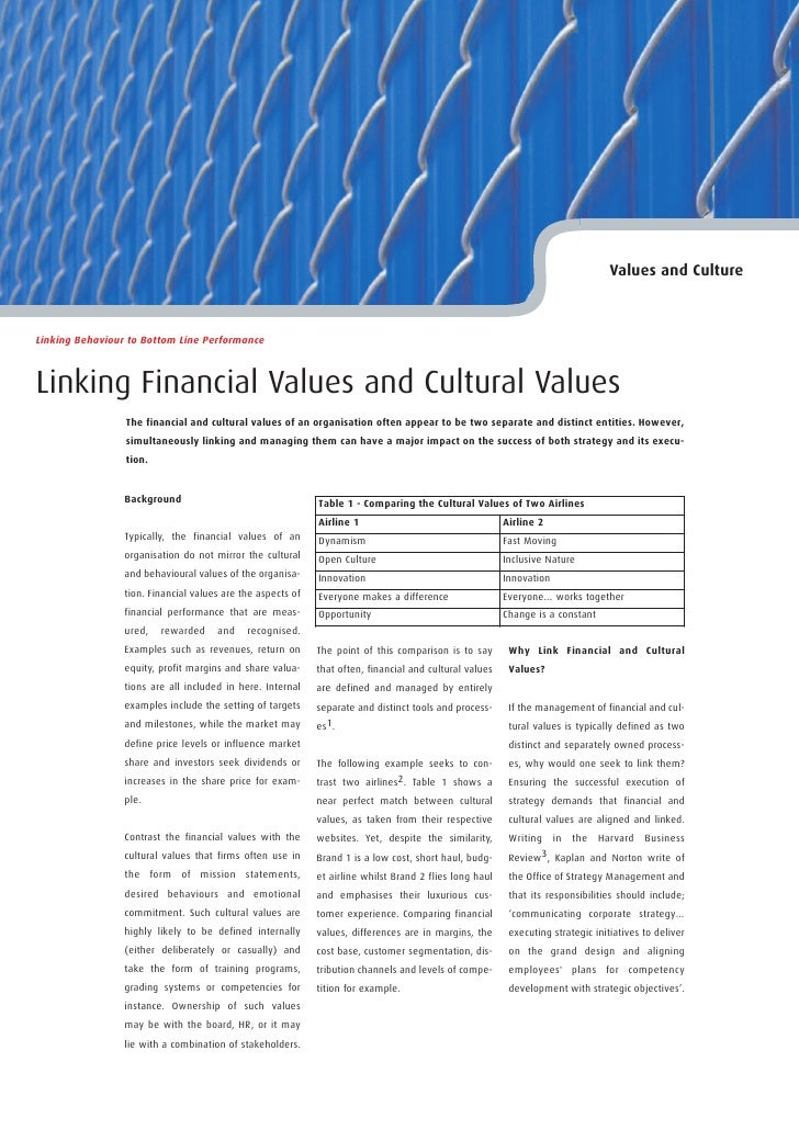 Values and Culture    Linking Behaviour to Bottom Line Performance    Linking Financial Values and Cultural Values        ...
