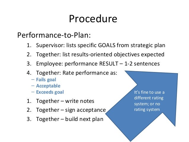 Amazing Linking Performance Evaluation To Strategic Goals