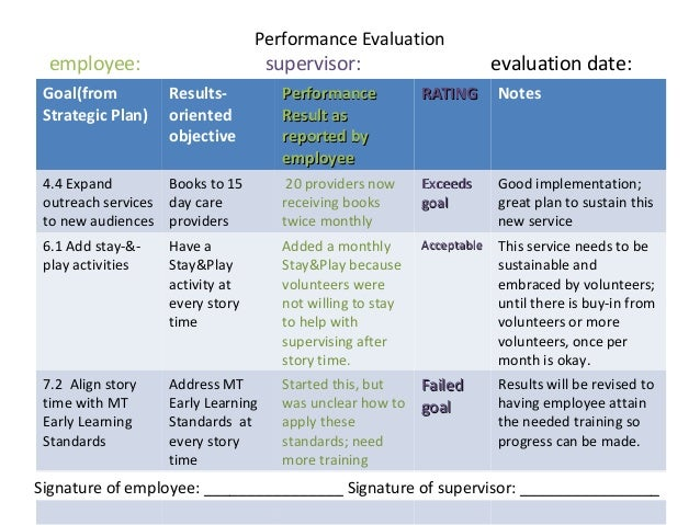 Linking Performance Evaluation To Strategic Goals
