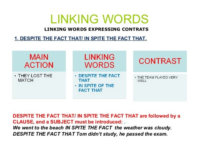 fce linking words list Common linking words used in typical fce writing tasks.