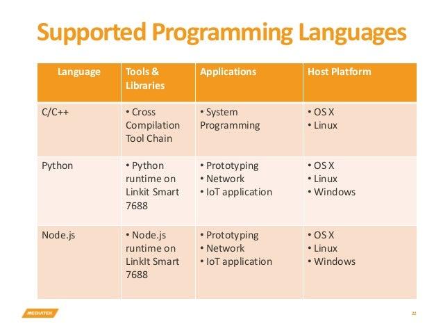 programming arduino with python pdf