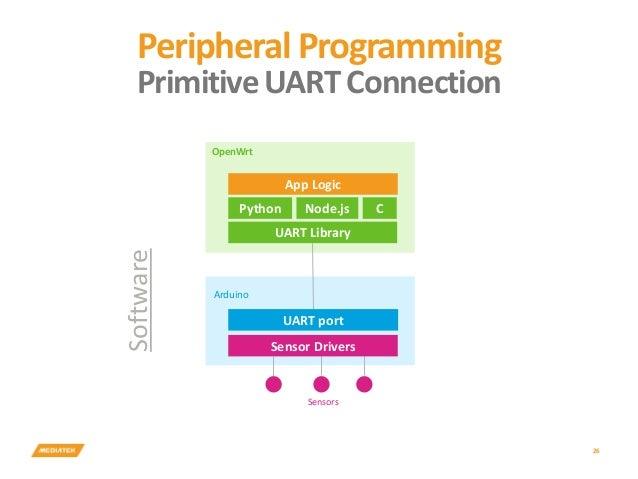 Peripheral Programming using Arduino and Python on MediaTek