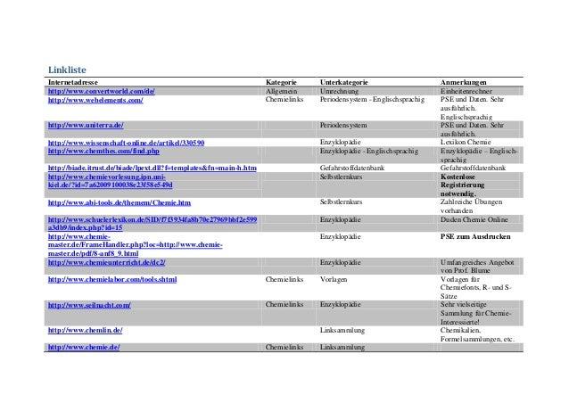 LinklisteInternetadresse                                                    Kategorie     Unterkategorie                  ...