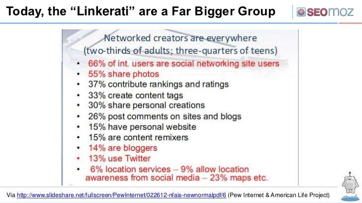 "Today, the ""Linkerati"" are a Far Bigger GroupVia http://www.slideshare.net/fullscreen/PewInternet/022612-nfais-newnormalpd..."