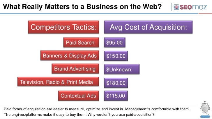 What Really Matters to a Business on the Web?               Competitors Tactics:                          Avg Cost of Acqu...