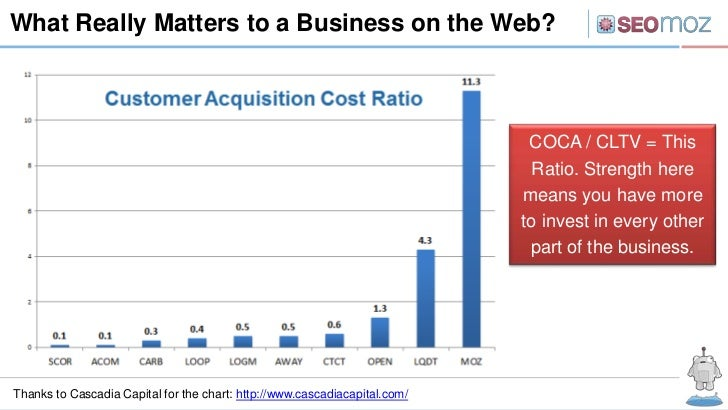 What Really Matters to a Business on the Web?                                                                             ...