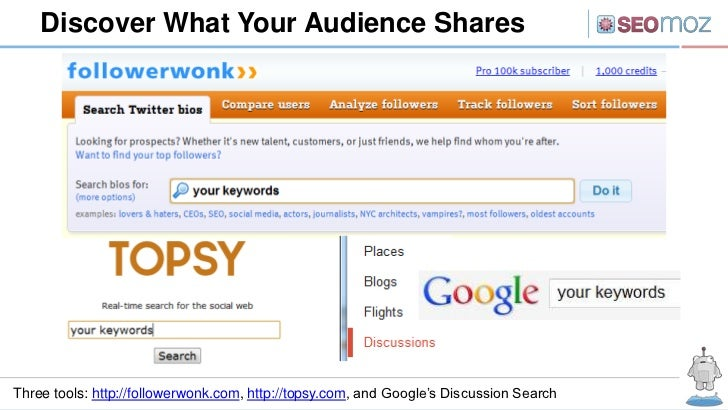 Discover What Your Audience SharesThree tools: http://followerwonk.com, http://topsy.com, and Google's Discussion Search