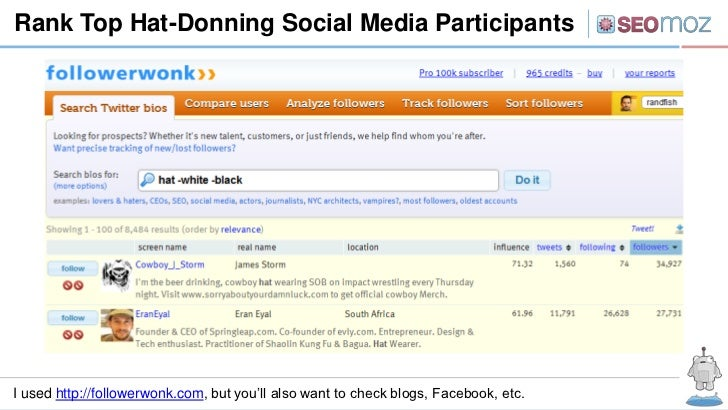 Rank Top Hat-Donning Social Media ParticipantsI used http://followerwonk.com, but you'll also want to check blogs, Faceboo...
