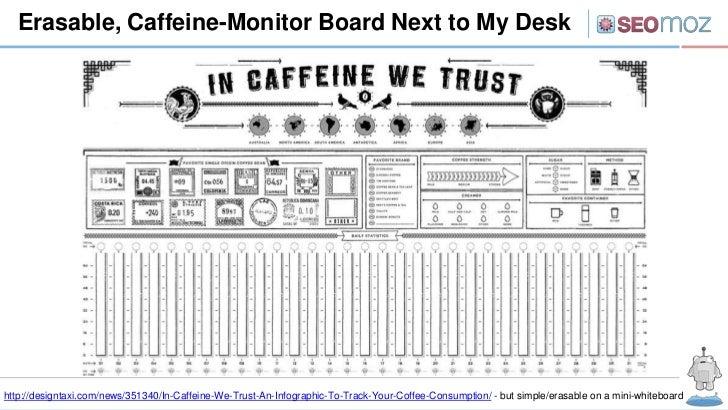 Erasable, Caffeine-Monitor Board Next to My Deskhttp://designtaxi.com/news/351340/In-Caffeine-We-Trust-An-Infographic-To-T...
