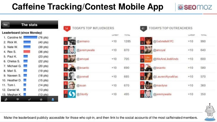 Caffeine Tracking/Contest Mobile AppMake the leaderboard publicly accessible for those who opt-in, and then link to the so...