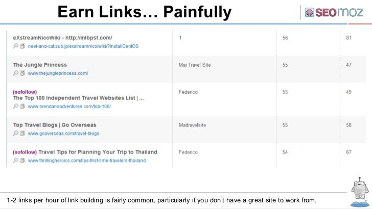 Earn Links… Painfully1-2 links per hour of link building is fairly common, particularly if you don't have a great site to ...