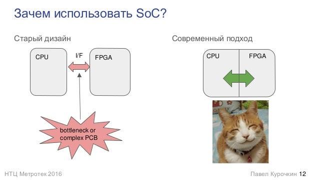 НТЦ Метротек 2016 Павел Курочкин Зачем использовать SoC? Старый дизайн Современный подход CPU FPGAI/F bottleneck or comple...