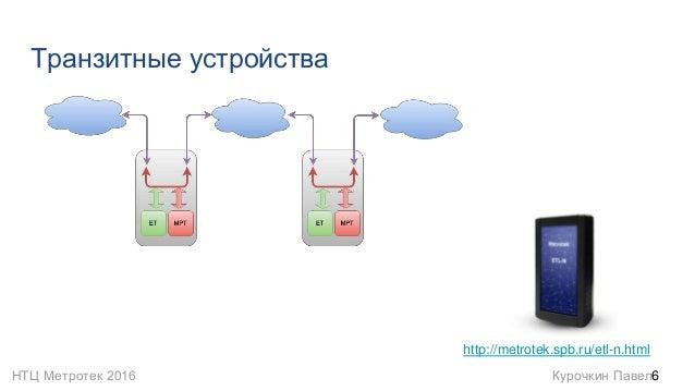 НТЦ Метротек 2016 Курочкин Павел Транзитные устройства 6 http://metrotek.spb.ru/etl-n.html