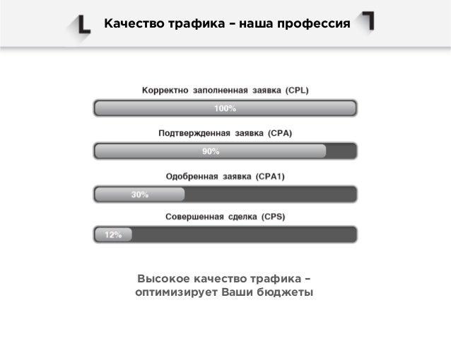 на 1потраченный рубль выдается от 35рублей в виде кредитов  Кейс рекламодателя