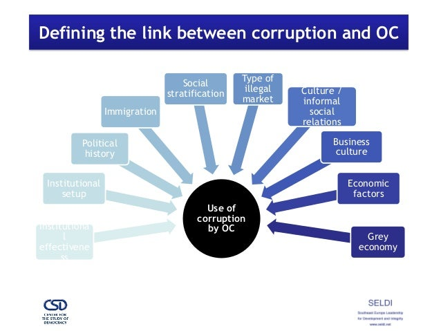 corruption sociology and semi public institutions Sixth framework programme of the european commissio n institutions and social structures at the public opinion research on corruption conducted in croatia.