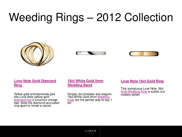 Links of London Rings Collection