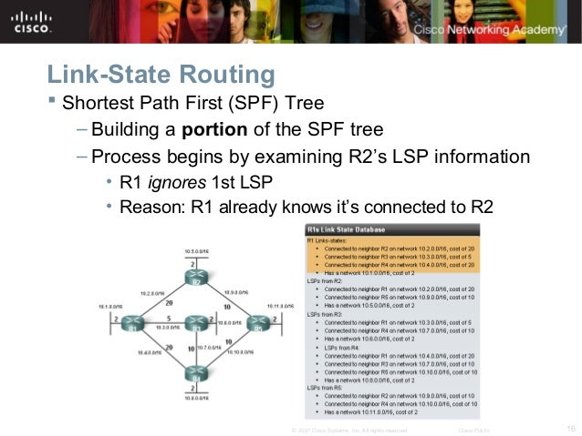 Link state protocols ppt