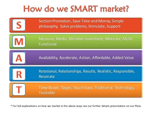 e smart marketing plan Marketing plan the plan focuses on the company's growth strategy, suggesting ways in which it can build on existing customer relationships, and on the develop-.