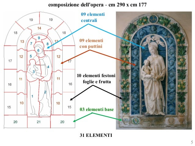 composizione dell'opera - cm 290 x cm 177  09 elementi  centrali  09 elementi  con puttini  10 elementi festoni  foglie e ...