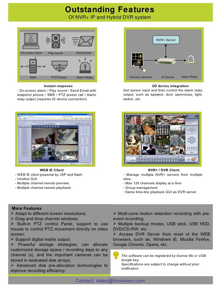 Linovision Software Solution For All Hikvision And Dahua Device