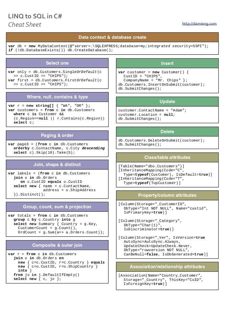 LINQ to SQL Cheat Sheet