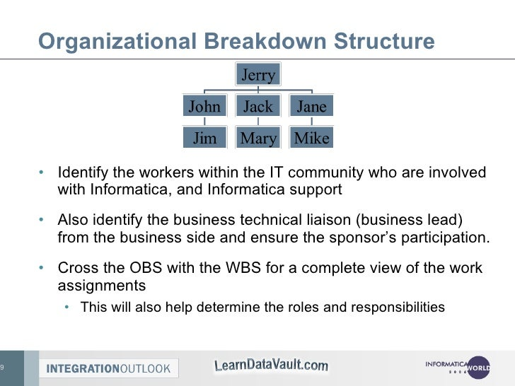 Organizational Breakdown Structure <ul><li>Identify the workers within the IT community who are involved with Informatica,...