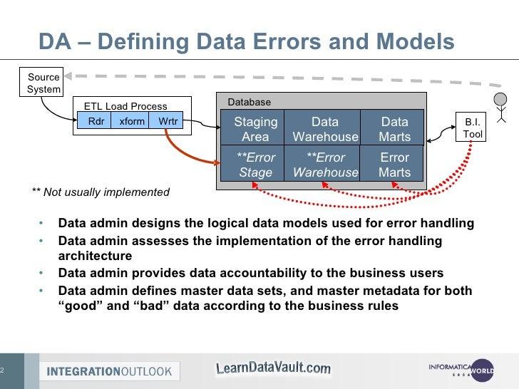 DA – Defining Data Errors and Models <ul><li>Data admin designs the logical data models used for error handling </li></ul>...