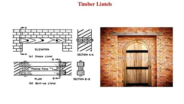 Design Of Rcc Lintel