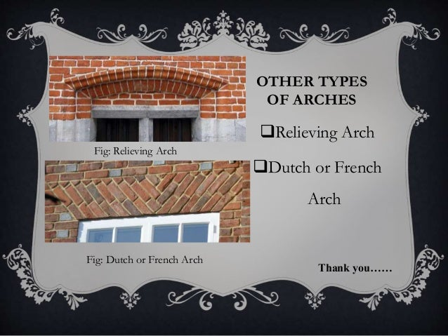 OTHER TYPES OF ARCHES Relieving Arch Dutch or French Arch Fig: Relieving Arch Fig: Dutch or French Arch Thank you……