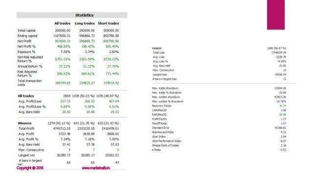 LinTRA – Intraday Trading System