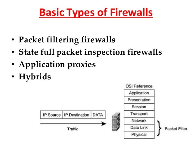 which of the following is true of application-filtering firewalls