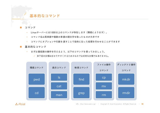 URL : http://www.asial.co.jp/ │ Copyright © Asial Corporation. All Rights Reserved. │ 13 基本的なコマンド コマンド • Linuxサーバーには1000以上...