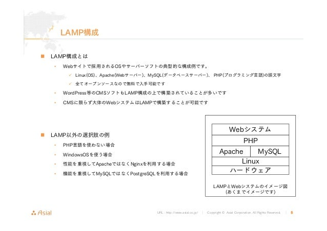 URL : http://www.asial.co.jp/ │ Copyright © Asial Corporation. All Rights Reserved. │ 5 LAMP構成 LAMP構成とは • Webサイトで採用されるOSやサ...