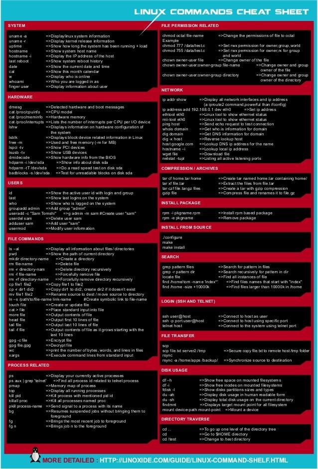 Linux cheat-sheet