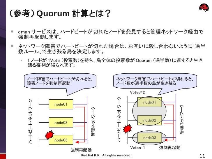 (参考) Quorum 計算とは?    cman サービスは、ハードビートが切れたノードを発見すると管理ネットワーク経由で    強制再起動します。   ネットワーク障害でハートビートが切れた場合は、お互いに殺し合わないように「過半   ...