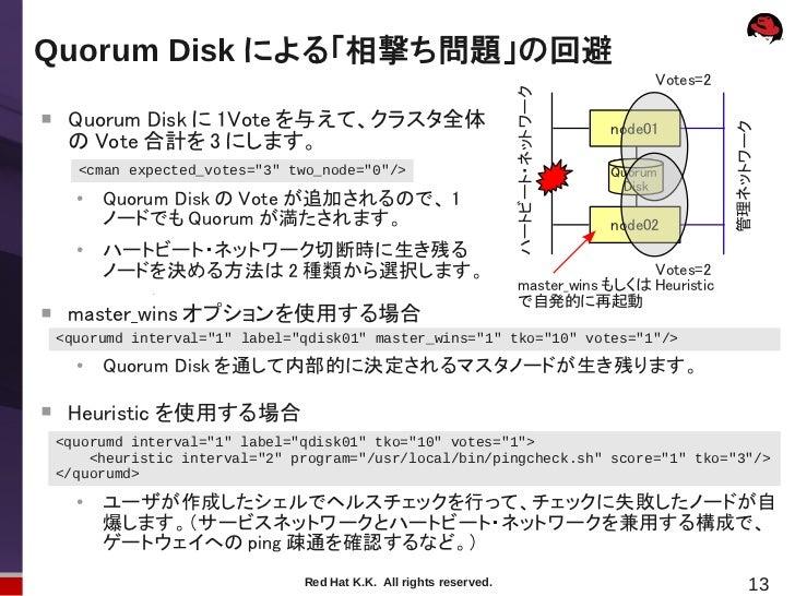 Quorum Disk による「相撃ち問題」の回避                                                                                          Votes=2...