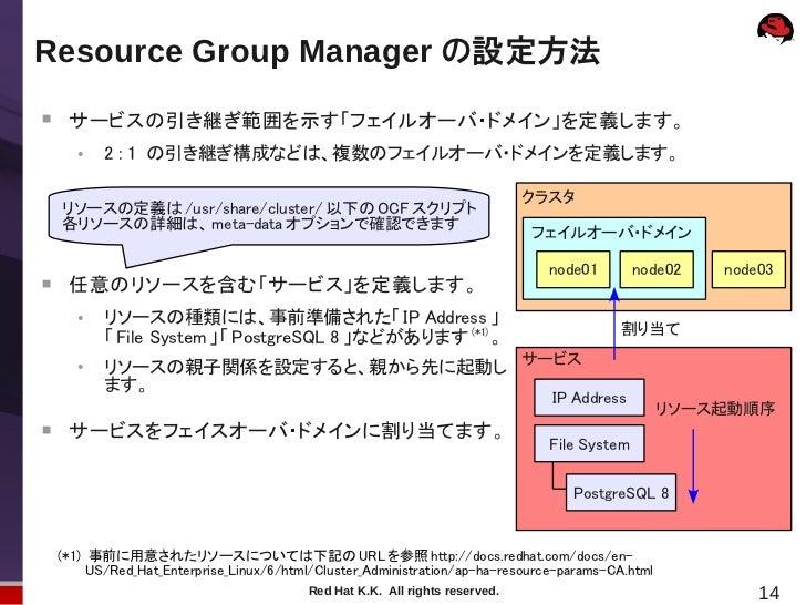 Resource Group Manager の設定方法     サービスの引き継ぎ範囲を示す「フェイルオーバ・ドメイン」を定義します。       ●           2 : 1 の引き継ぎ構成などは、複数のフェイルオーバ・ドメインを定...