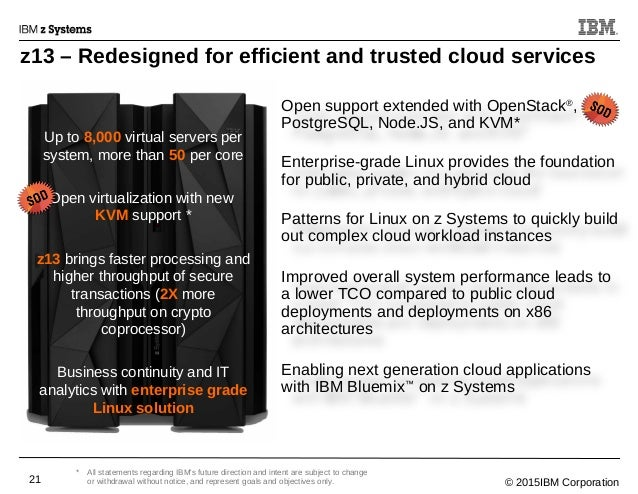 © 2015IBM Corporation21 z13 – Redesigned for efficient and trusted cloud services * All statements regarding IBM's future ...