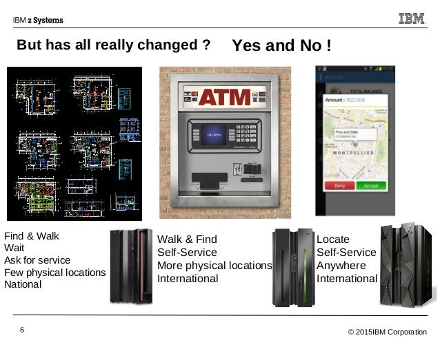 © 2015IBM Corporation6 But has all really changed ? Find & Walk Wait Ask for service Few physical locations National Walk ...